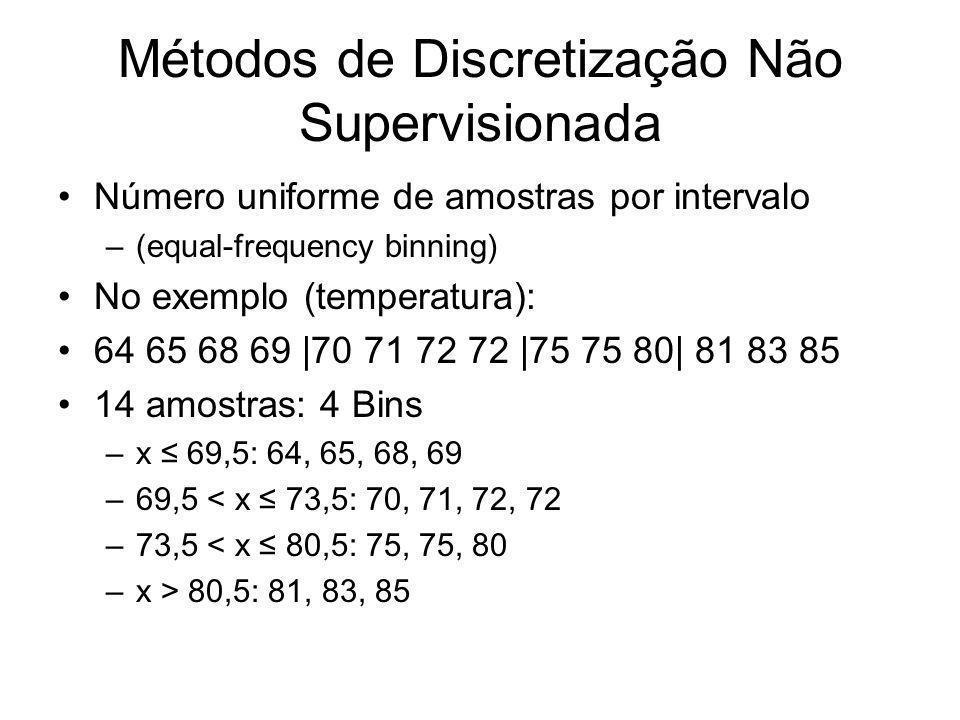 Métodos de Discretização Não Supervisionada