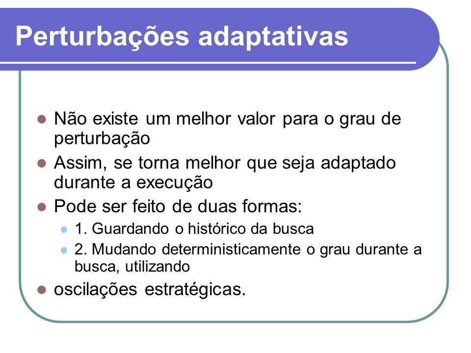 Perturbações adaptativas