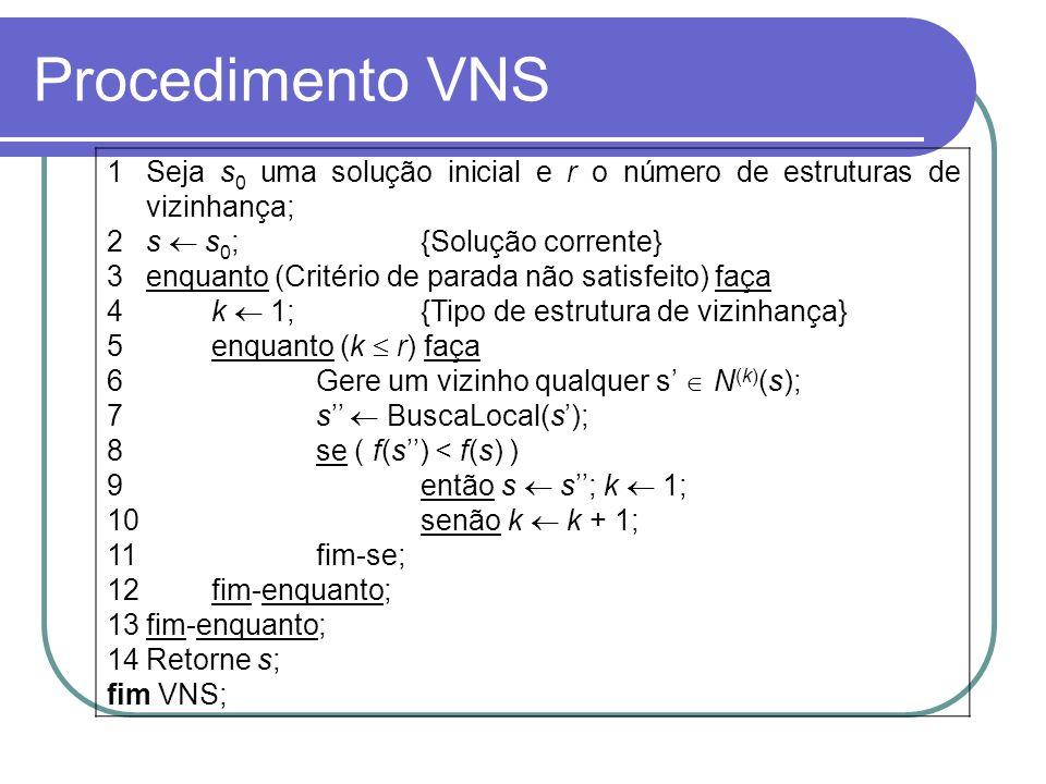 Procedimento VNS 1 Seja s0 uma solução inicial e r o número de estruturas de vizinhança; 2 s  s0; {Solução corrente}