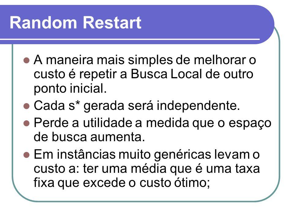 Random Restart A maneira mais simples de melhorar o custo é repetir a Busca Local de outro ponto inicial.