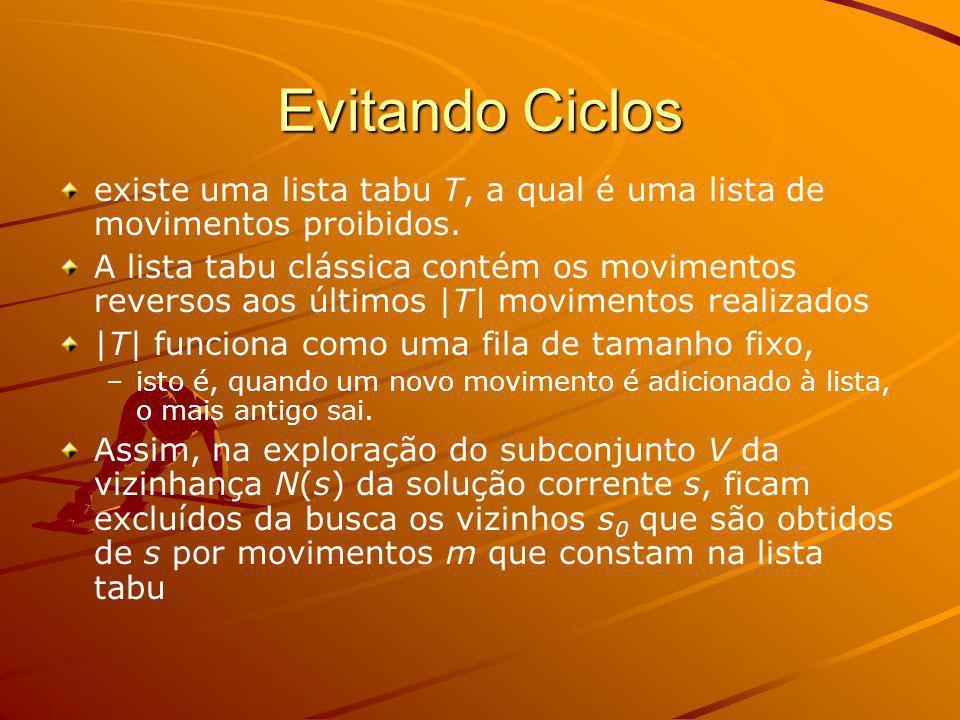 Evitando Ciclos existe uma lista tabu T, a qual é uma lista de movimentos proibidos.