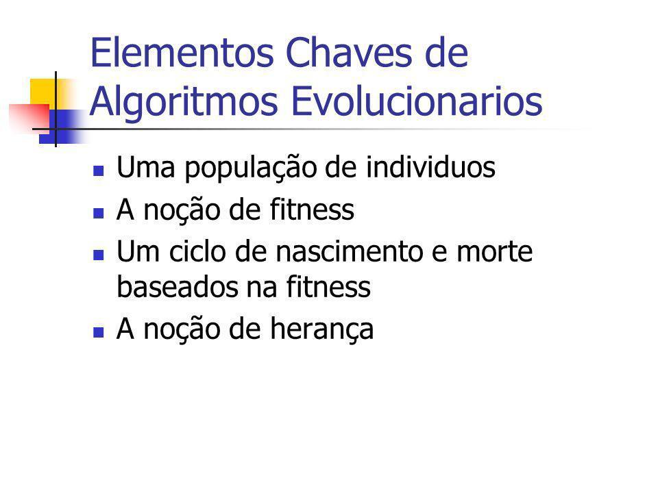 Elementos Chaves de Algoritmos Evolucionarios
