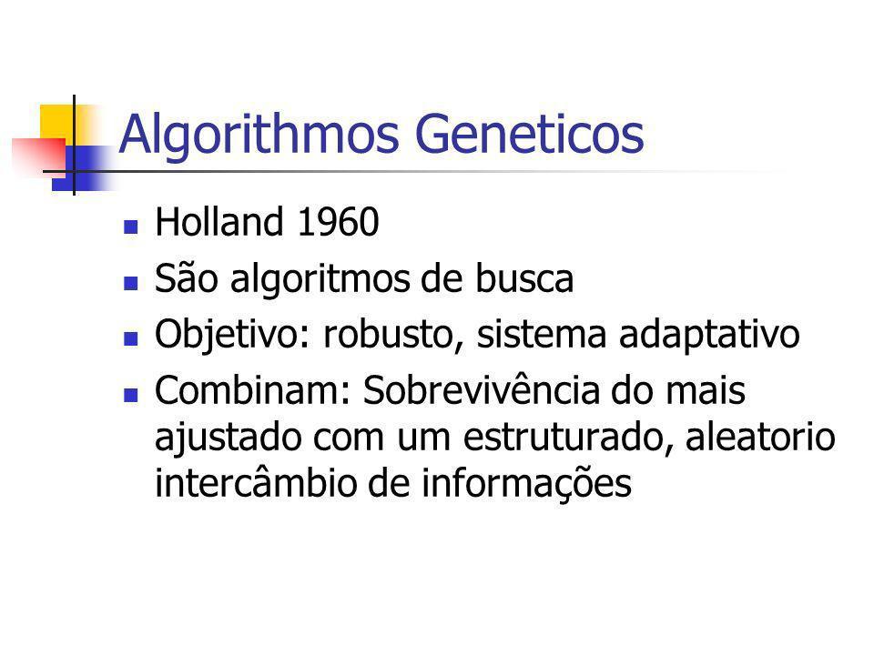 Algorithmos Geneticos