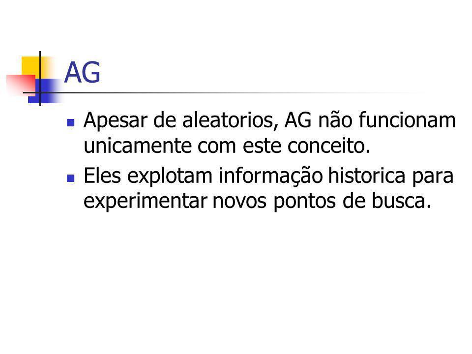 AG Apesar de aleatorios, AG não funcionam unicamente com este conceito.