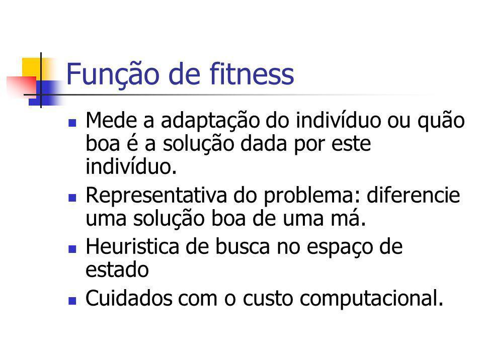 Função de fitness Mede a adaptação do indivíduo ou quão boa é a solução dada por este indivíduo.