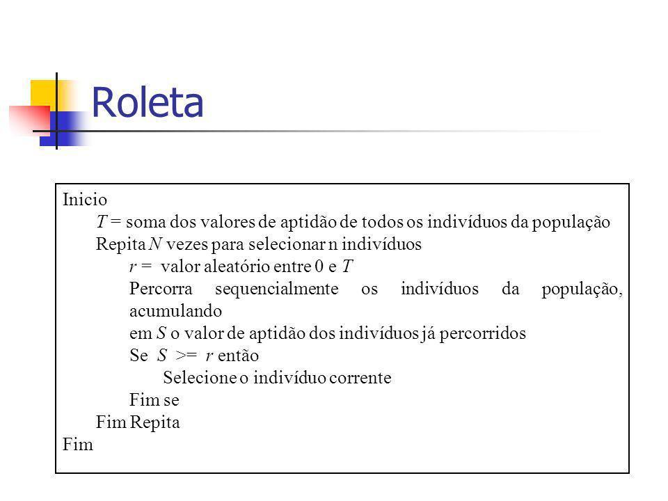 Roleta Inicio. T = soma dos valores de aptidão de todos os indivíduos da população. Repita N vezes para selecionar n indivíduos.