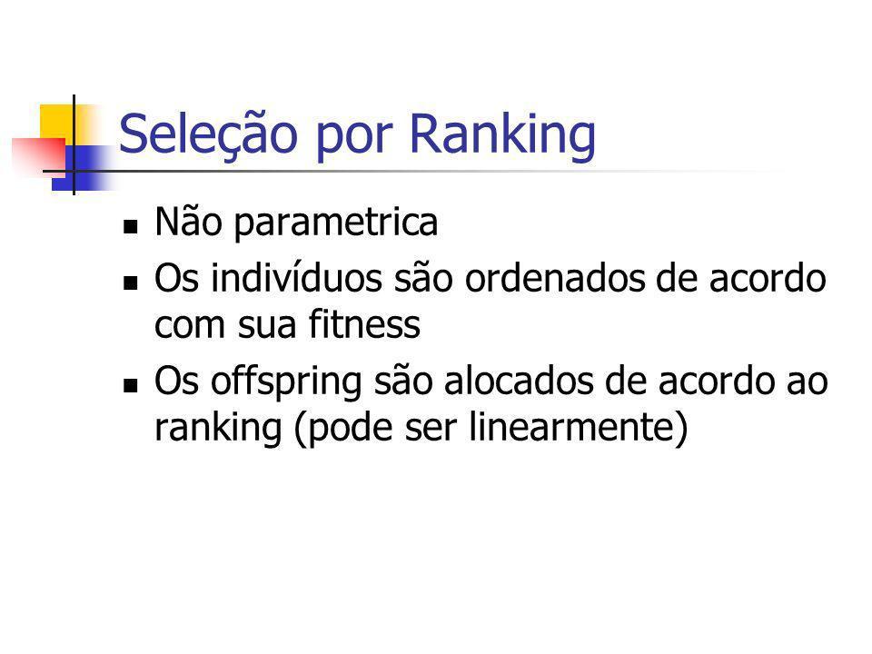 Seleção por Ranking Não parametrica