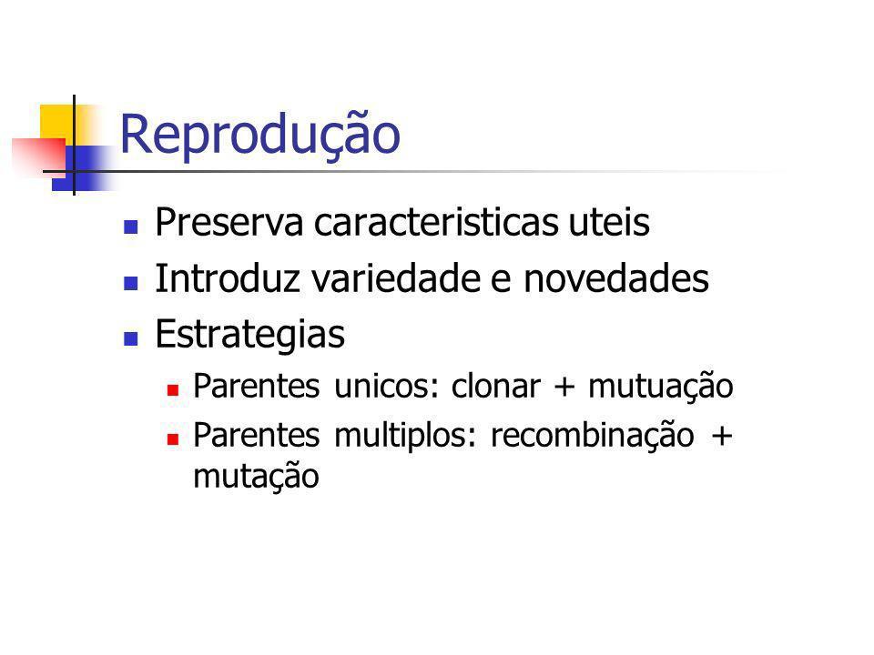 Reprodução Preserva caracteristicas uteis