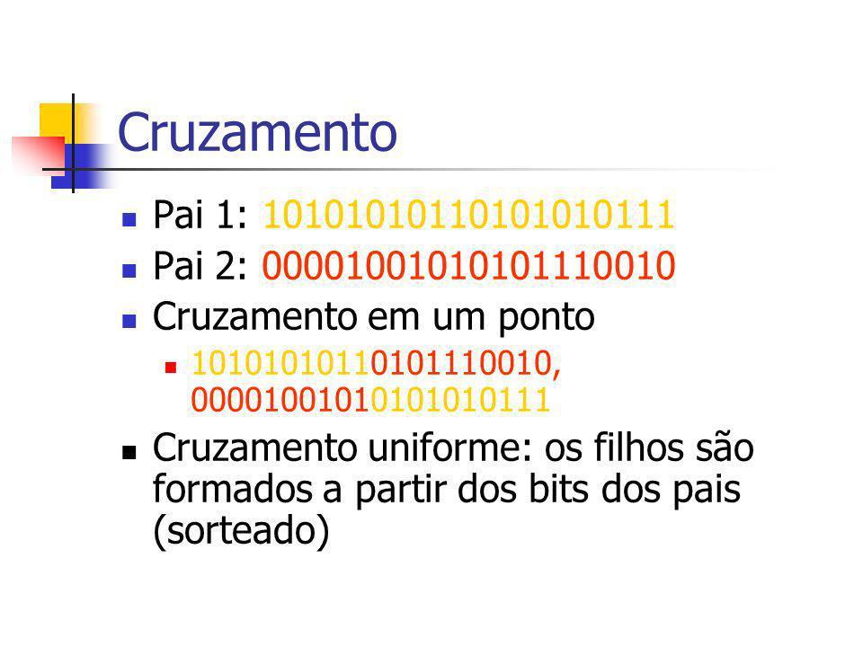Cruzamento Pai 1: 10101010110101010111. Pai 2: 00001001010101110010. Cruzamento em um ponto. 10101010110101110010, 00001001010101010111.