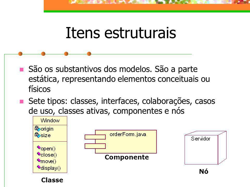 Itens estruturaisSão os substantivos dos modelos. São a parte estática, representando elementos conceituais ou físicos.