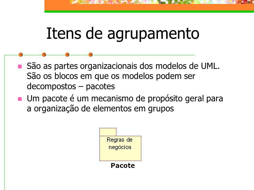 Itens de agrupamento São as partes organizacionais dos modelos de UML. São os blocos em que os modelos podem ser decompostos – pacotes.