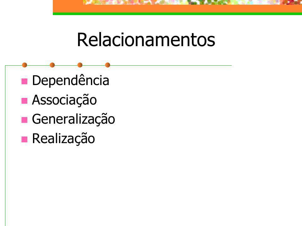 Relacionamentos Dependência Associação Generalização Realização