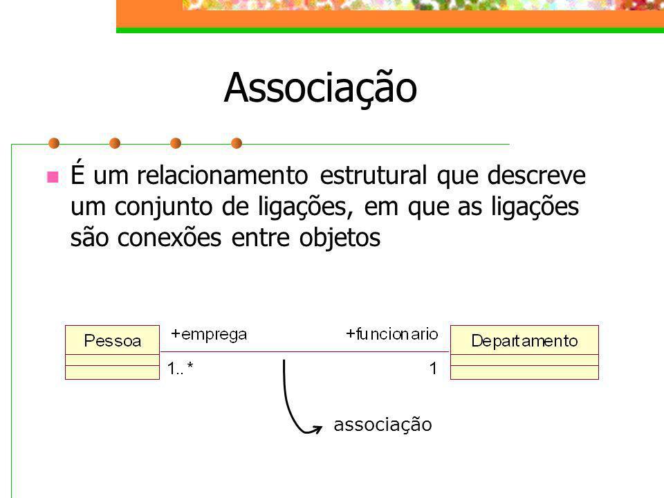 Associação É um relacionamento estrutural que descreve um conjunto de ligações, em que as ligações são conexões entre objetos.