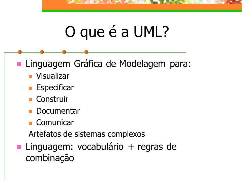 O que é a UML Linguagem Gráfica de Modelagem para: