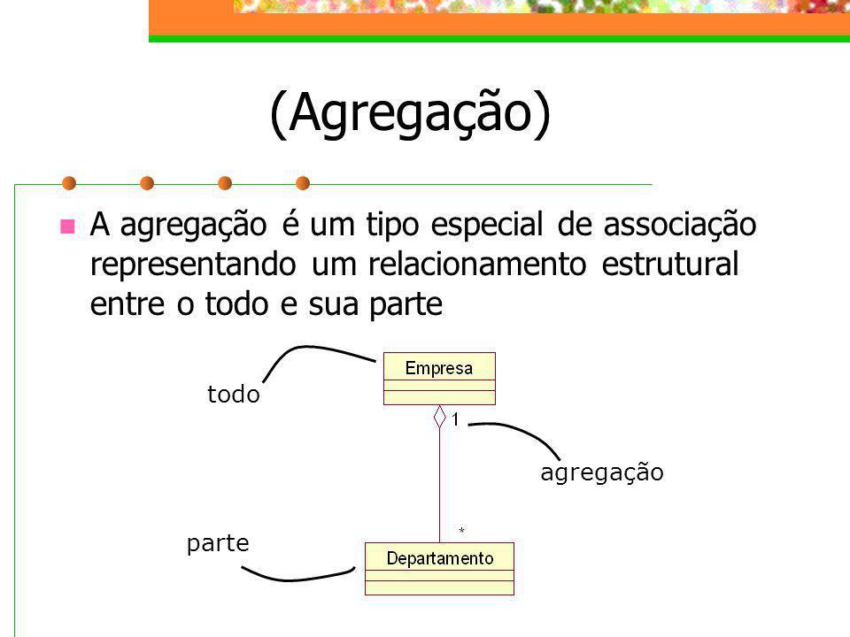 (Agregação) A agregação é um tipo especial de associação representando um relacionamento estrutural entre o todo e sua parte.