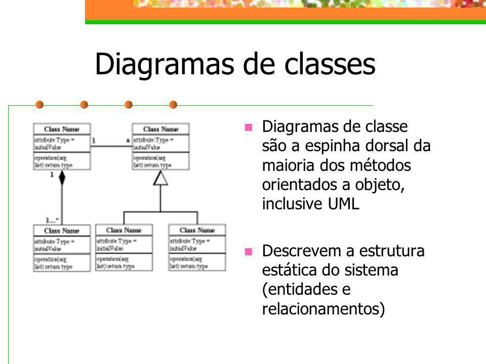 Diagramas de classes Diagramas de classe são a espinha dorsal da maioria dos métodos orientados a objeto, inclusive UML.