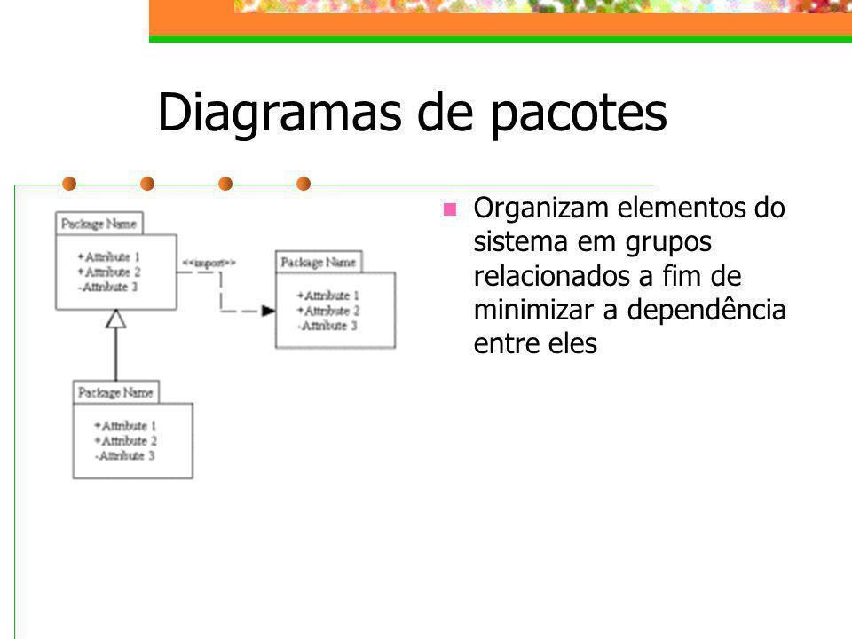 Diagramas de pacotesOrganizam elementos do sistema em grupos relacionados a fim de minimizar a dependência entre eles.