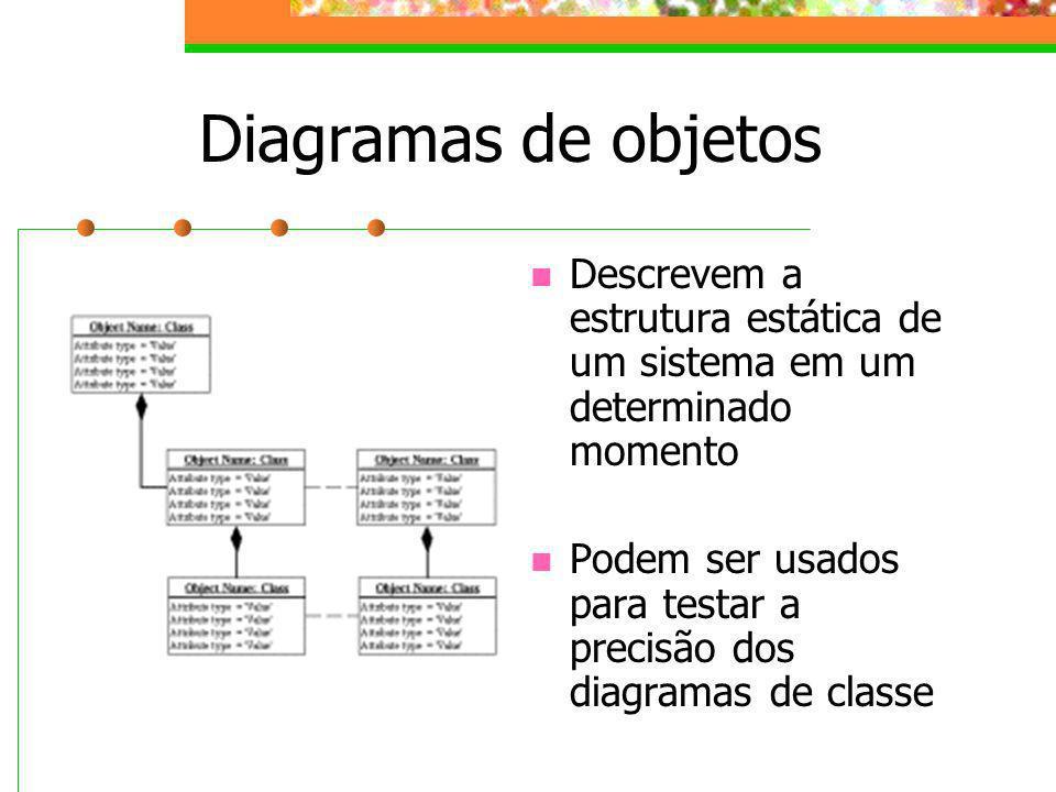 Diagramas de objetos Descrevem a estrutura estática de um sistema em um determinado momento.