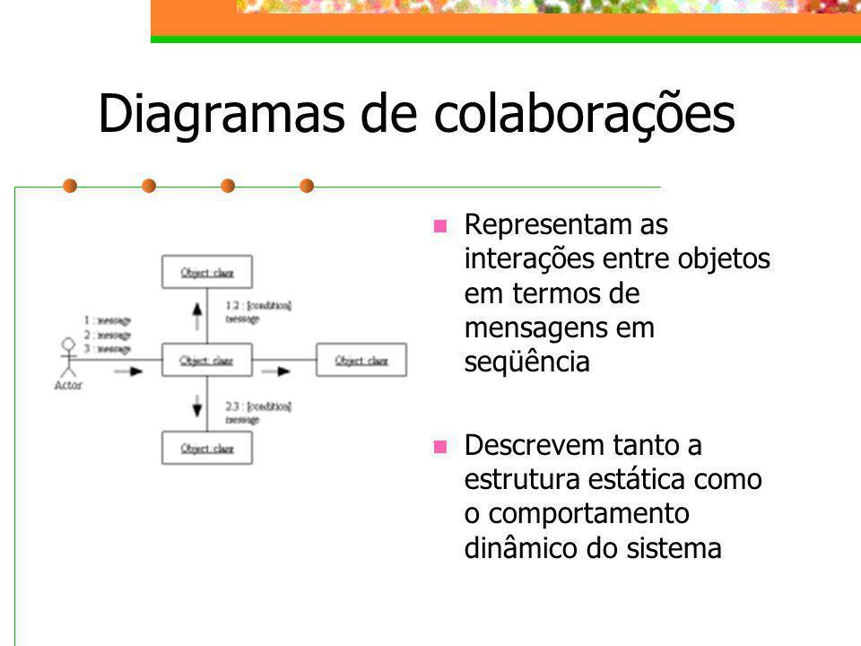 Diagramas de colaborações
