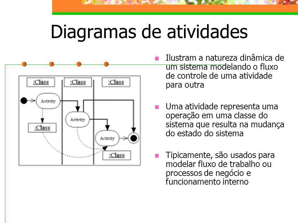 Diagramas de atividades