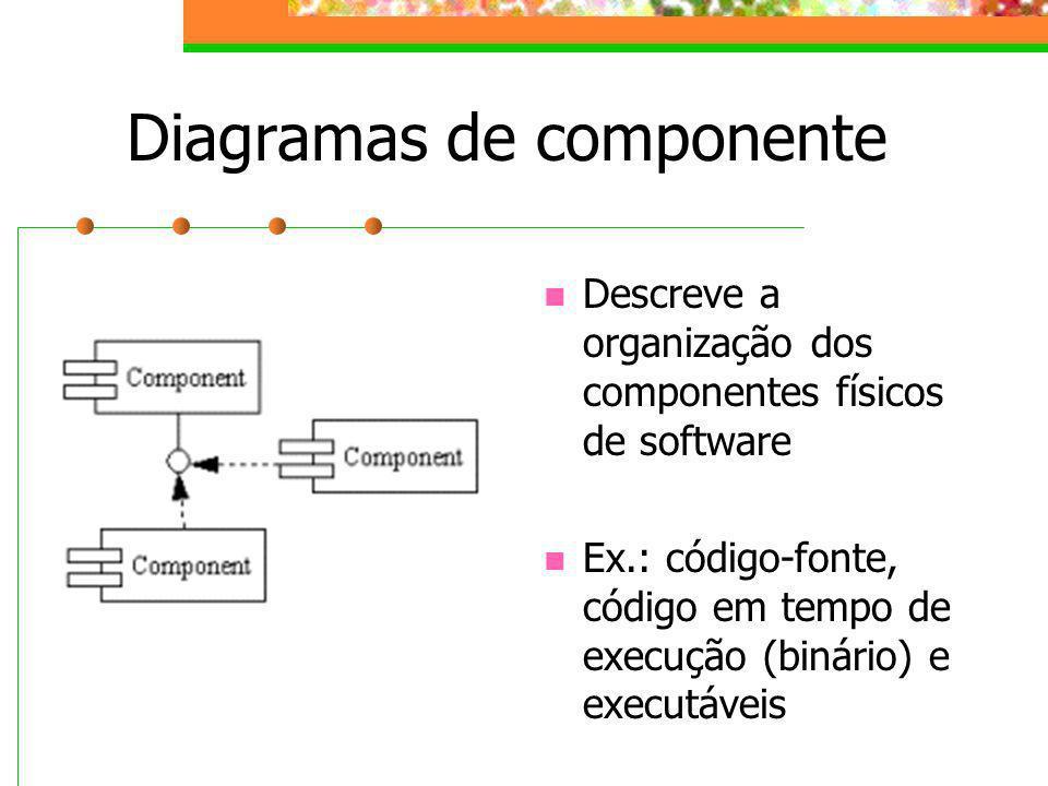 Diagramas de componente