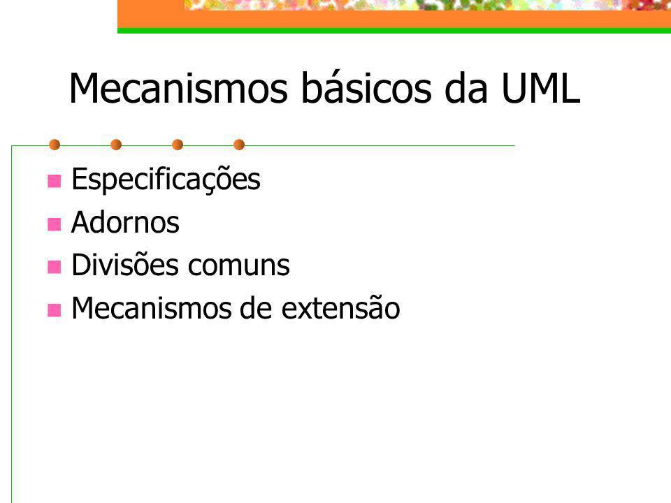 Mecanismos básicos da UML