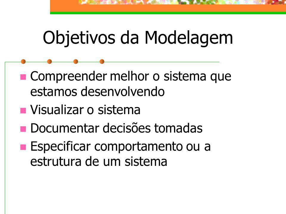 Objetivos da Modelagem