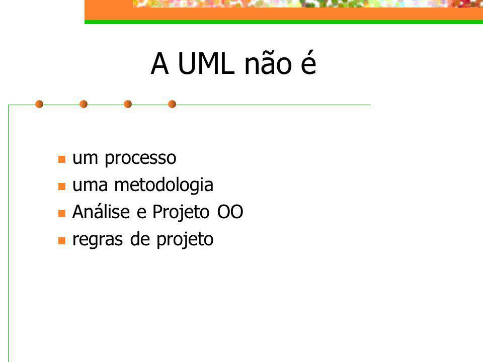 A UML não é um processo uma metodologia Análise e Projeto OO