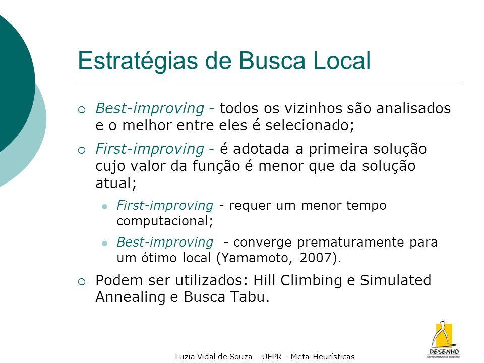 Estratégias de Busca Local