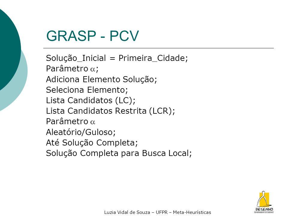 Luzia Vidal de Souza – UFPR – Meta-Heurísticas