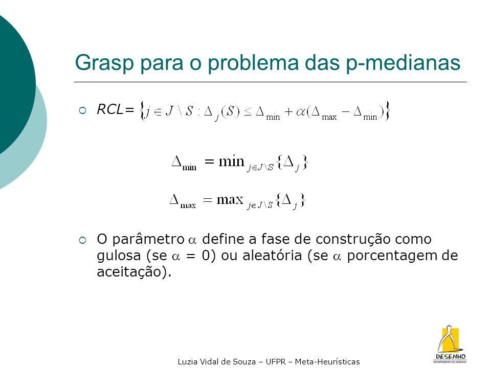 Grasp para o problema das p-medianas