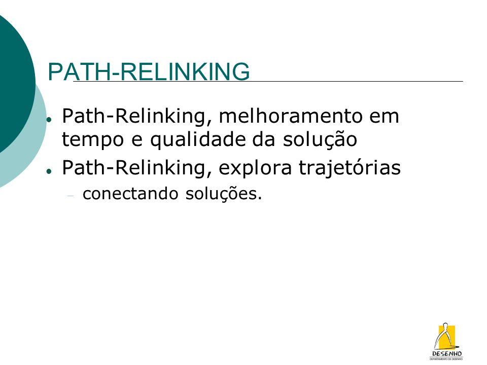 PATH-RELINKING Path-Relinking, melhoramento em tempo e qualidade da solução. Path-Relinking, explora trajetórias.