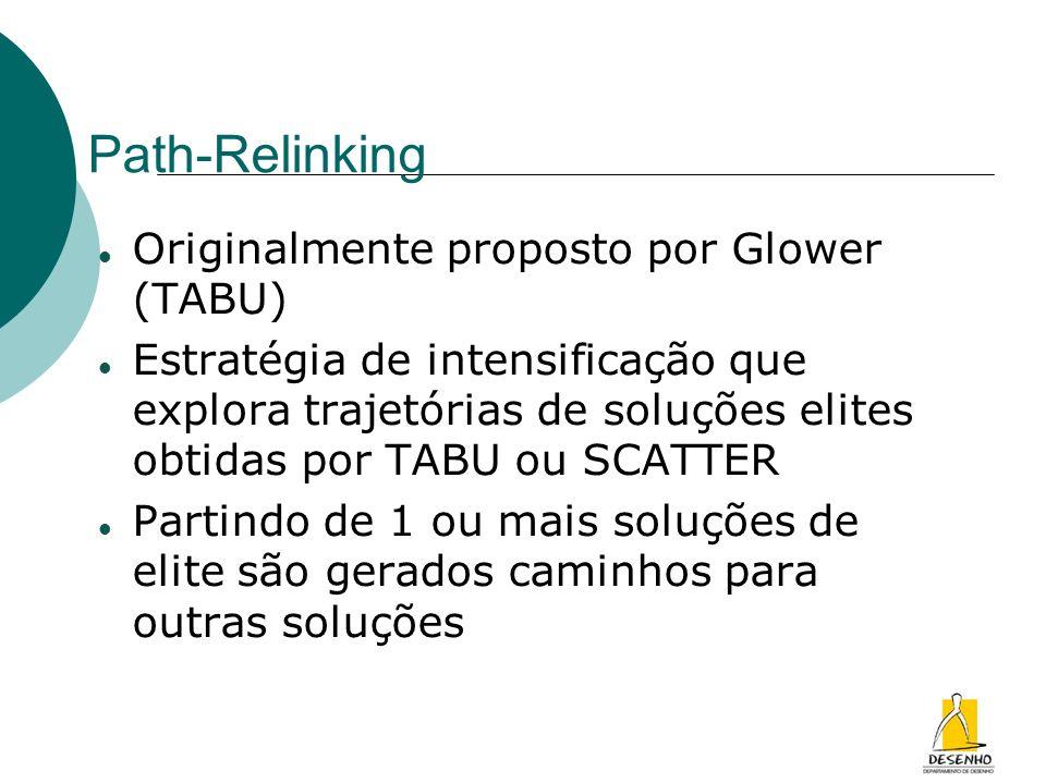 Path-Relinking Originalmente proposto por Glower (TABU)