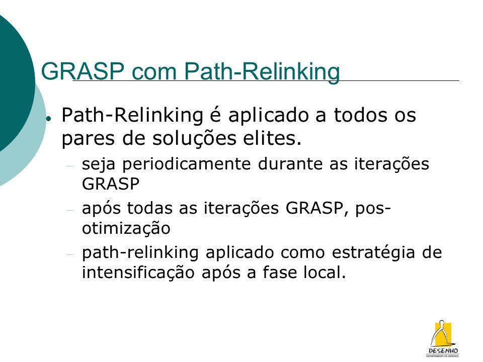 GRASP com Path-Relinking