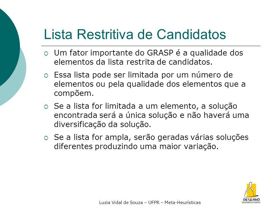 Lista Restritiva de Candidatos