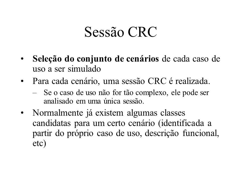 Sessão CRC Seleção do conjunto de cenários de cada caso de uso a ser simulado. Para cada cenário, uma sessão CRC é realizada.