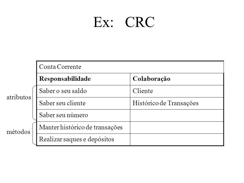 Ex: CRC Conta Corrente Responsabilidade Colaboração Saber o seu saldo
