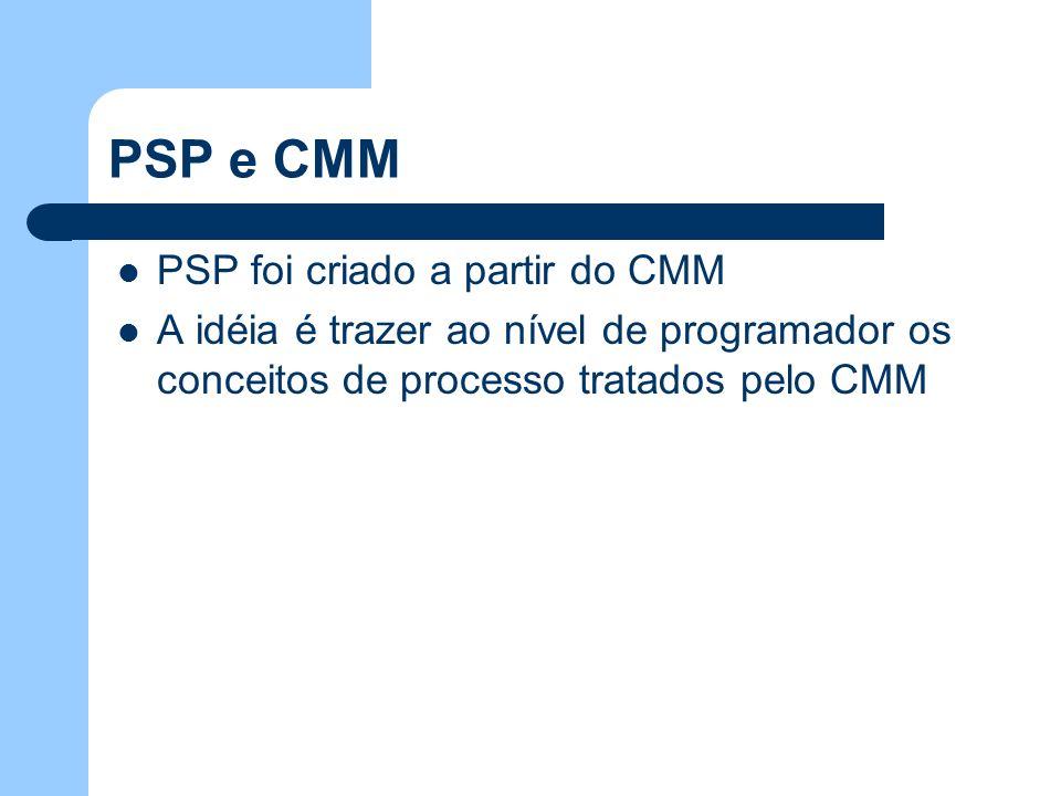 PSP e CMM PSP foi criado a partir do CMM