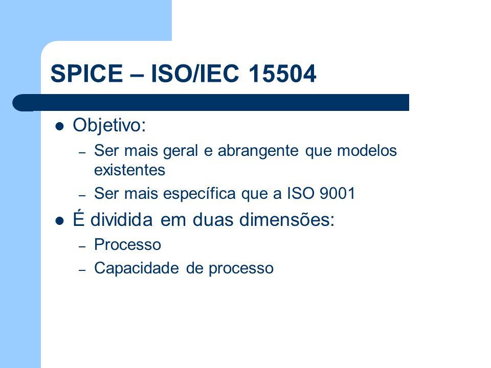 SPICE – ISO/IEC 15504 Objetivo: É dividida em duas dimensões: