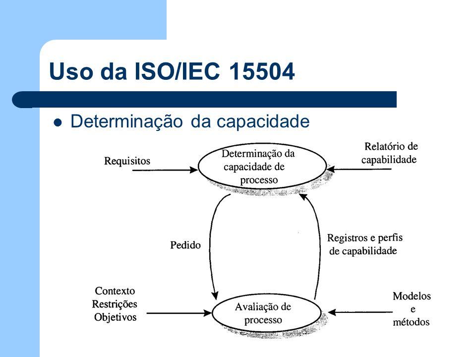 Uso da ISO/IEC 15504 Determinação da capacidade
