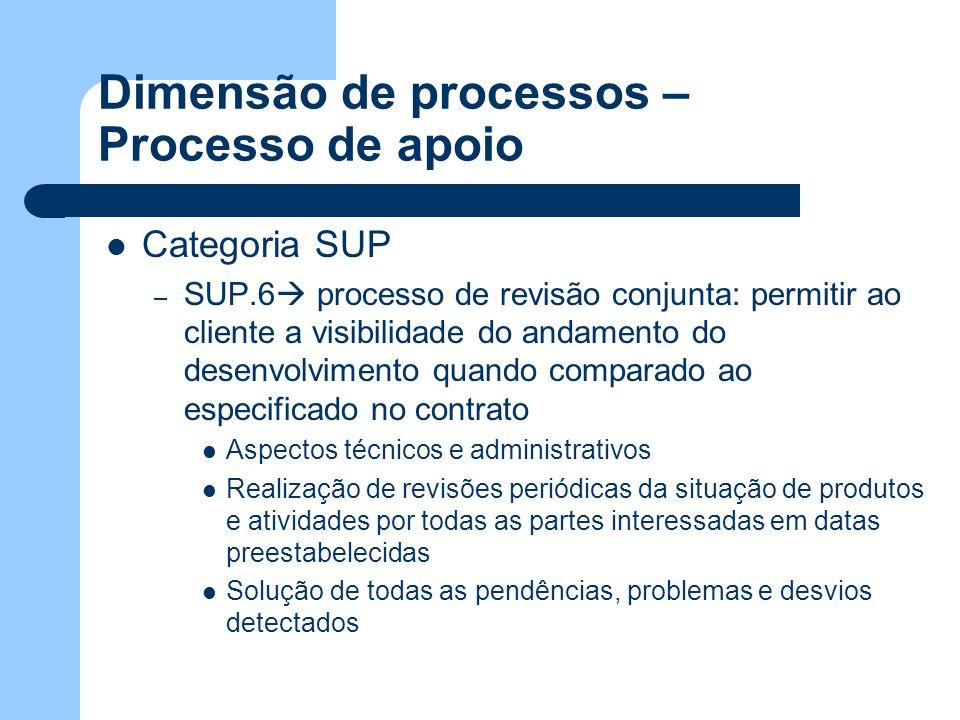 Dimensão de processos – Processo de apoio