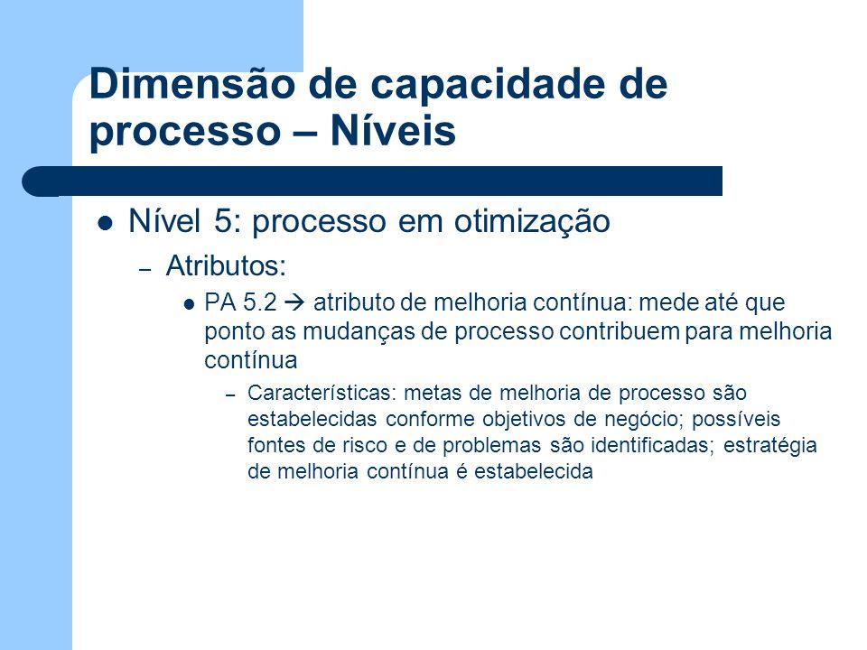 Dimensão de capacidade de processo – Níveis