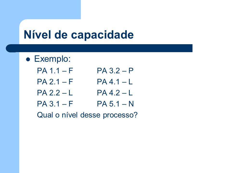 Nível de capacidade Exemplo: PA 1.1 – F PA 3.2 – P