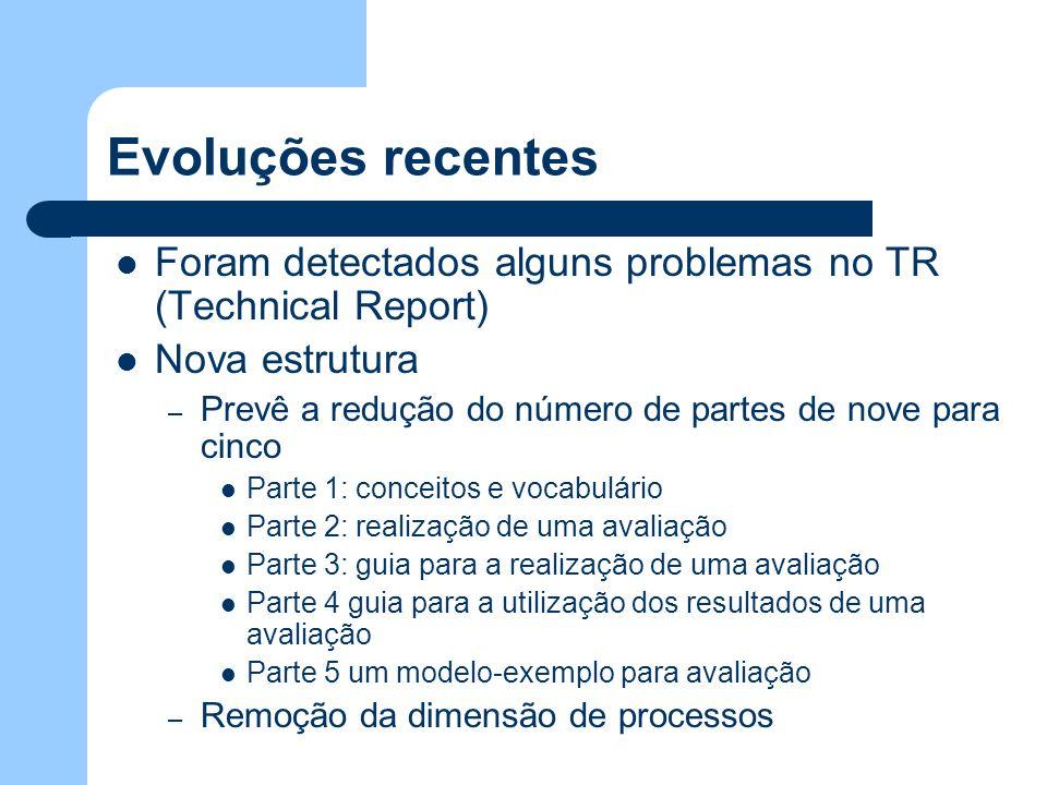 Evoluções recentes Foram detectados alguns problemas no TR (Technical Report) Nova estrutura.
