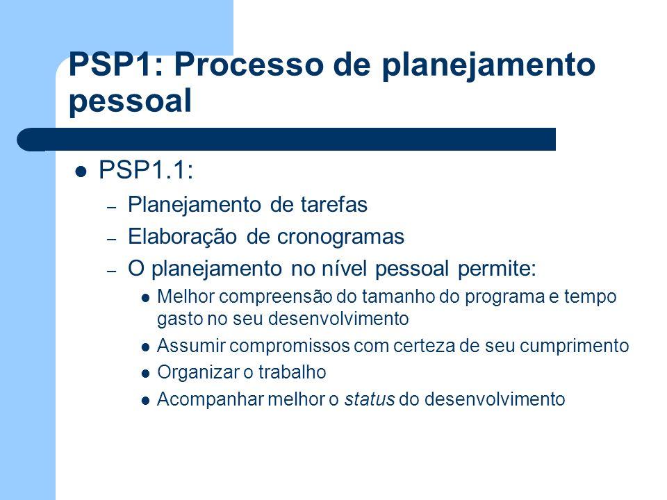 PSP1: Processo de planejamento pessoal