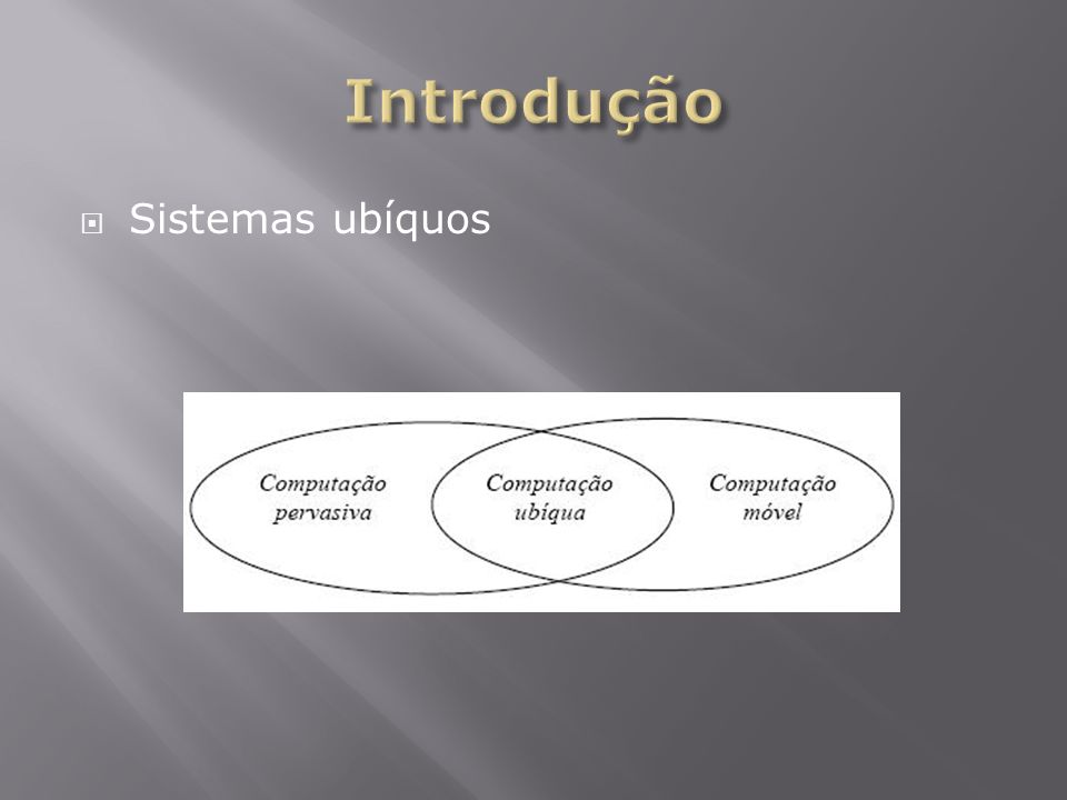 Introdução Sistemas ubíquos