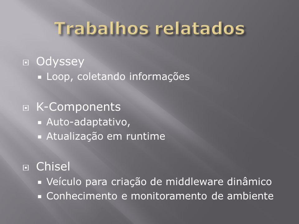 Trabalhos relatados Odyssey K-Components Chisel