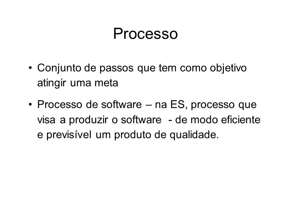 Processo Conjunto de passos que tem como objetivo atingir uma meta