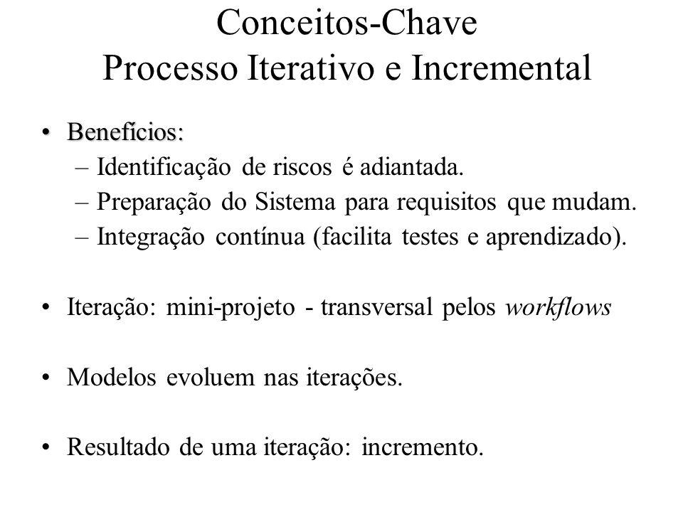 Conceitos-Chave Processo Iterativo e Incremental