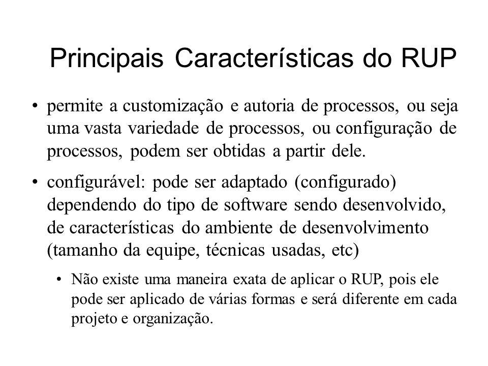 Principais Características do RUP